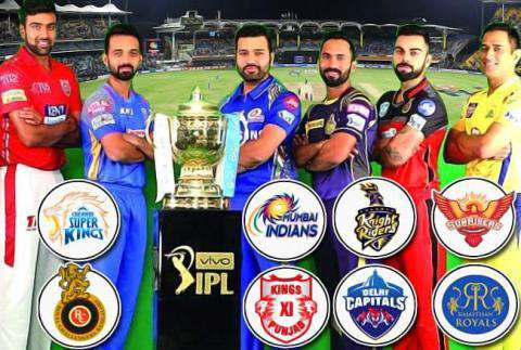 Teams, Players Line Up for IPL 2020