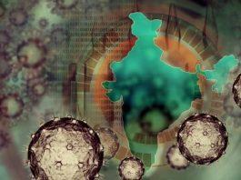 Corona Cluster Analysis - India