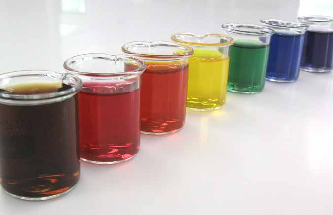 Dyes used in food colours